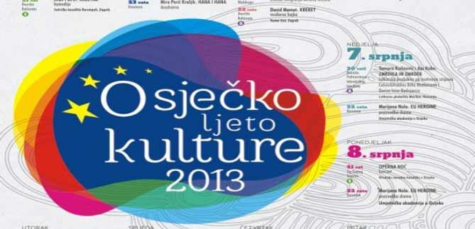 Osječko ljeto kulture 2013: Program